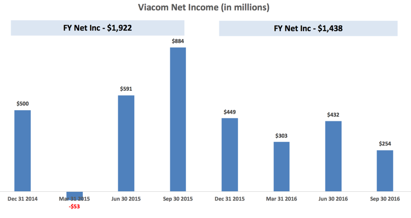 viacom-net-inc-sep-2016